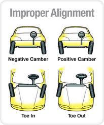 improper wheel alignment